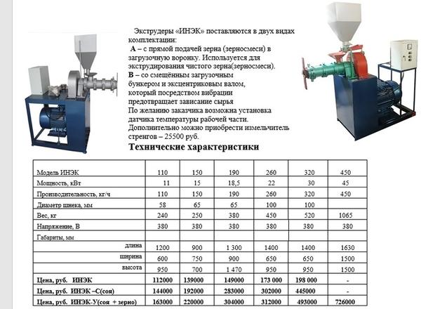Экструдеры ИНЭК от ПРОММАШ (производительность от 110 до 450 кг/ч) 5